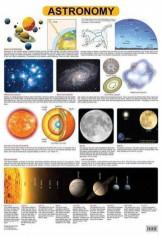 Dreamland Education Science Chart 23