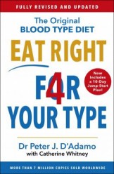 Eat Right For Your Type (The Blood Type Diet)